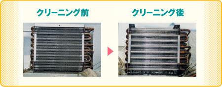 冷凍・冷蔵庫 熱交換器02
